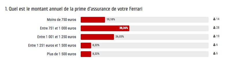 cout-prix-montant-assurance-Ferrari.jpg
