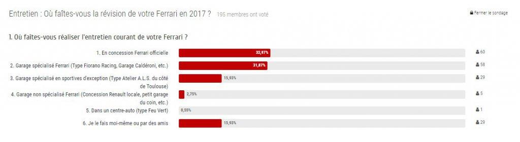 sondage-Ferrari.jpg